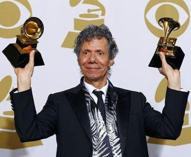 Chick Corea (photo © Mike Blake, Reuters)