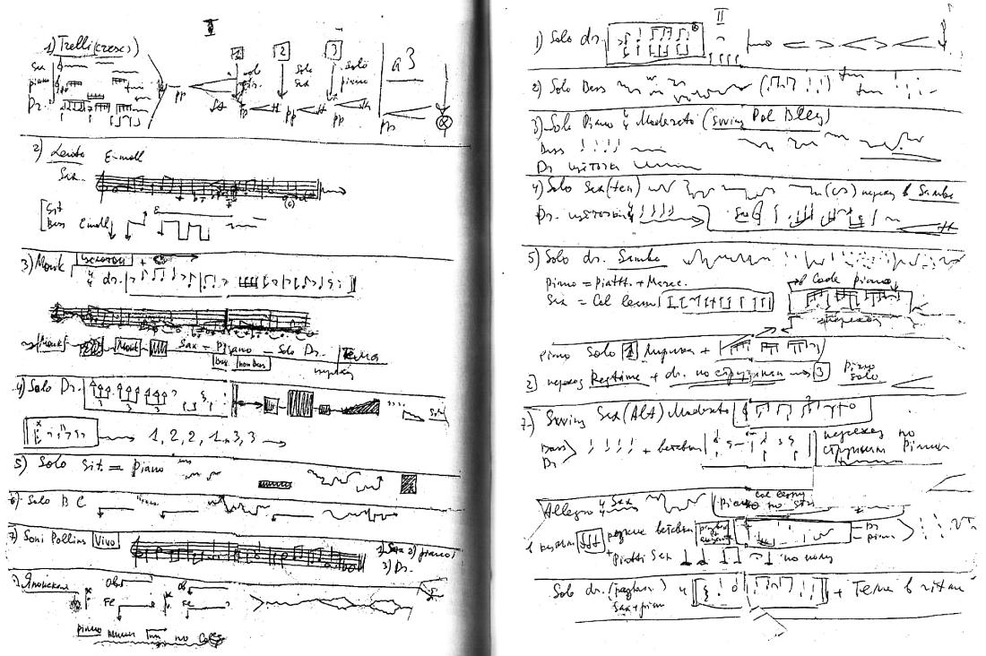Блок-схема пьесы «Non Troppo» (иллюстрация из книги В. Тарасова «Трио»)