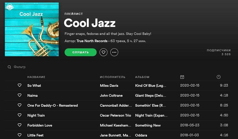 типичный джазовый плейлист в Spotify